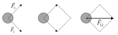 Т_2.2. Сила - мера взаимодействия.