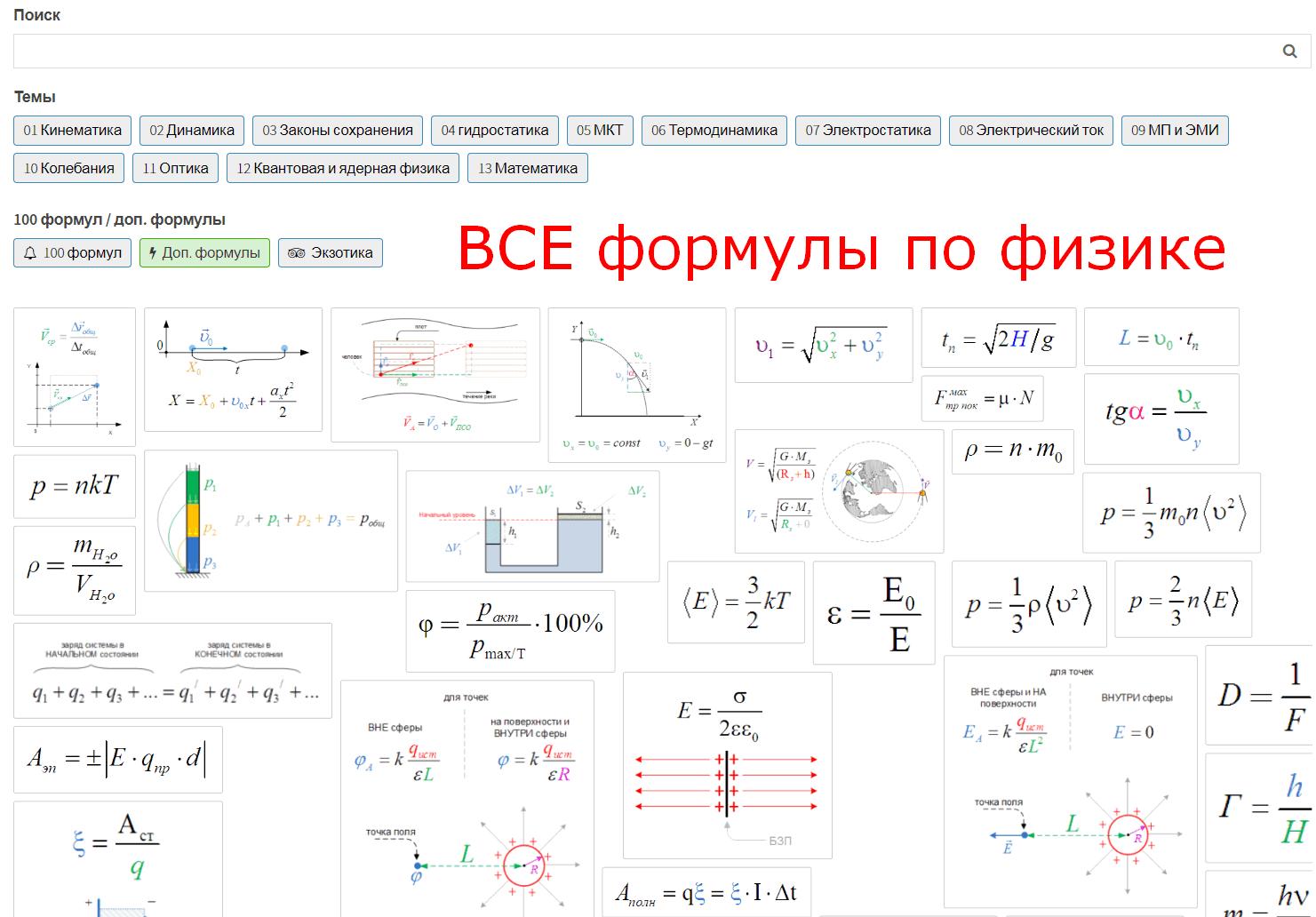 Все формулы по физике для подготовки к ЦТ