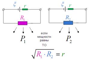 Соотношение сопротивлений внешних участков цепи для случая одинаковой полезной мощности