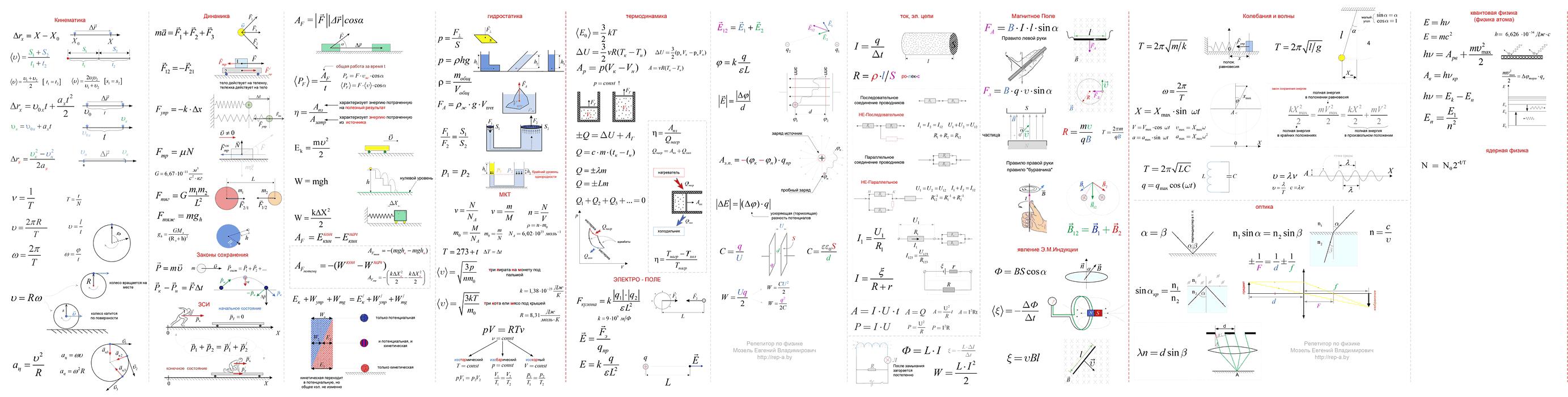 Скачать ВСЕ формулы на одном листе