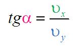 Горизонтальный бросок. Направление вектора скорости в произвольный момент времени.