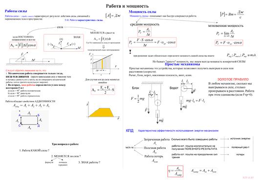 100 главных формул для самостоятельной подготовке к ЦТ по физике НА ОДНОМ ЛИСТЕ.