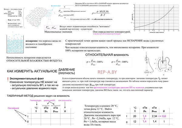 Конспект - Термодинамика. Первый закон термодинамики.
