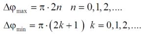 Условие максимумов/минимумов через разность фаз